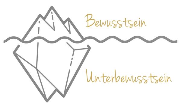 Eisberg-Modell: Bewusstsein und Unterbewusstsein